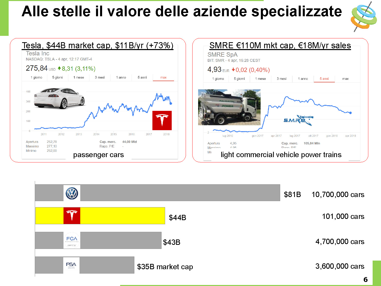 Netplan E-Mobility may 2018 slide06