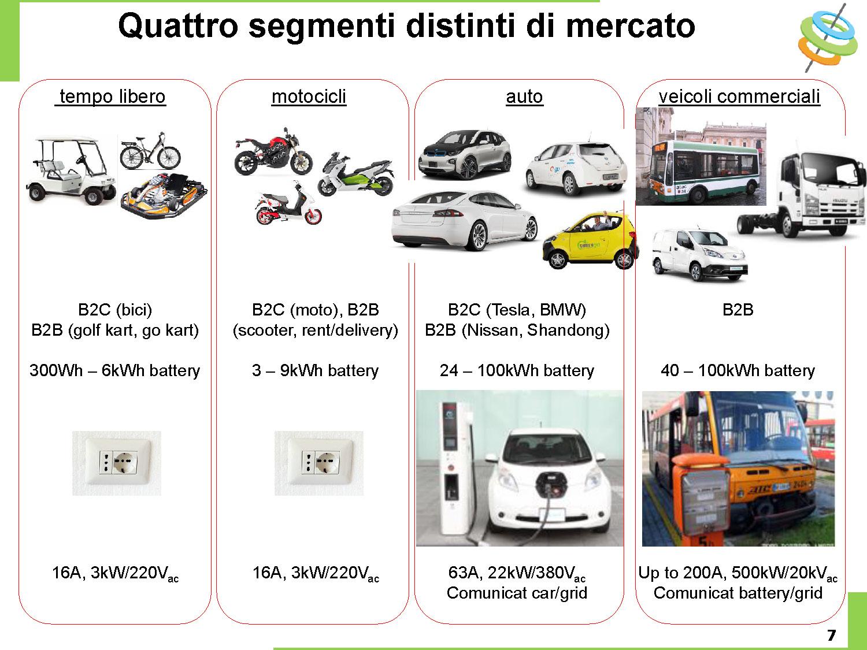 Netplan E-Mobility may 2018 slide07