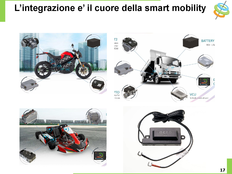 Netplan E-Mobility may 2018 slide17